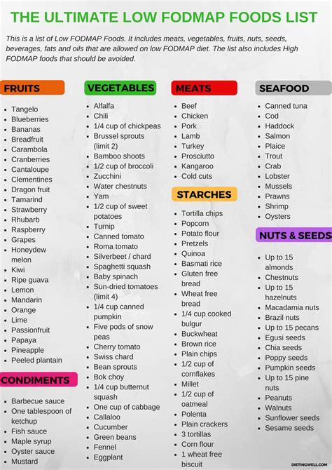 printable fodmap shopping list fodmap food chart pdf 7 day low fodmap diet plan for ibs