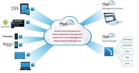 ibm mobile device management mobile device management ibm verst 228 rkt sich mit fiberlink