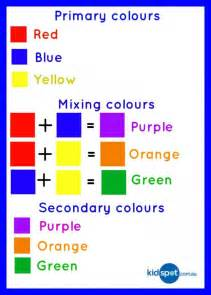 Print this primary and secondary colour chart for kids