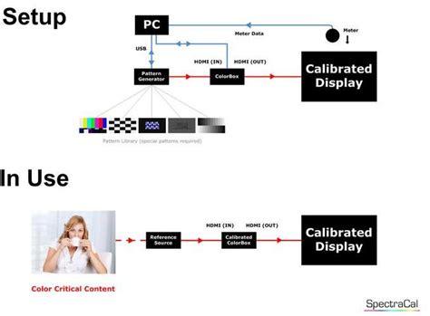 hcfr pattern generator lumagen radiance 2021 page11 hcfr mag