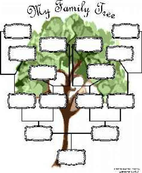 interactive family tree template family tree chart free interactive family tree template