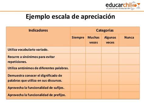 como es la escala de aumento docente en caba 2016 listas de cotejo y escalas de apreciaci 243 n