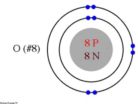 diagram for oxygen oxygen bohr diagram electron oxygen dot diagram elsavadorla