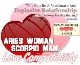 Aries Man In Bed Lazy Menace What Went Wrong Lyrics Scorpio Man In Bed