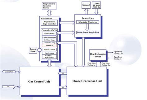 oxygen concentrator diagram airtree oxygen concentrator
