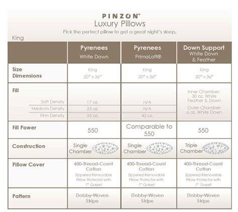 Comforter Fill Power Chart by Pinzon Primaloft Hypoallergenic
