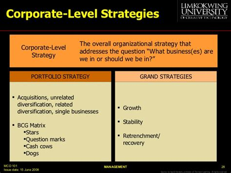 Business Level Strategy Mba by Mba Mco101 Unit 5 Lecture 6 200806xx