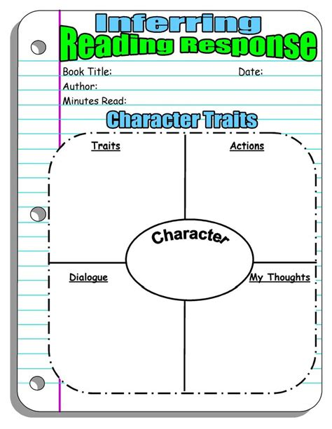 reading biography graphic organizer 17 best images about graphic organisers on pinterest