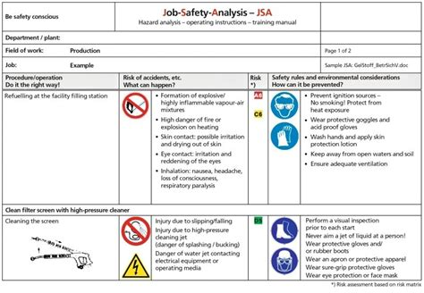 Ziegelindustrie International Pressure Washing Risk Assessment Template
