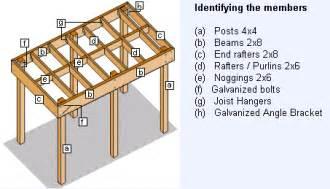 Woodwork carport design flat roof plans pdf download free carving wood