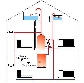 Home Hvac Design Guide by Matt Evans Heating