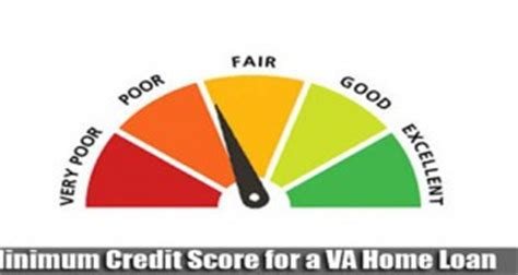 loan process va org