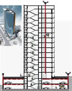 Smoke Exhaust System Design Typical Smoke System Solution