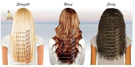 Hair Length For Type by Hair Length Chart