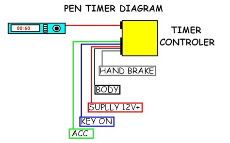 apexi turbo timer diagram d i y car modification pen type turbo timer