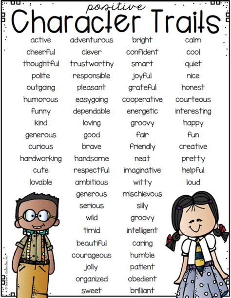 Character Traits Letter N Appy Classrooms Word Clouds Teaching Maddeness
