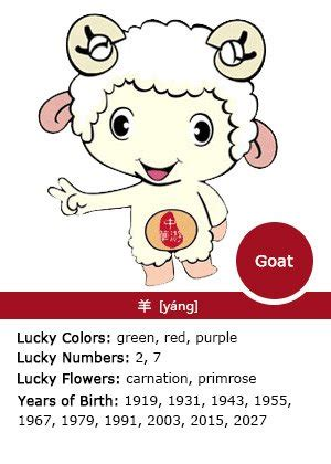 new year sheep meaning goat zodiac sign symbolism