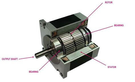 how to work servo motor how does a stepper motor work heason technology