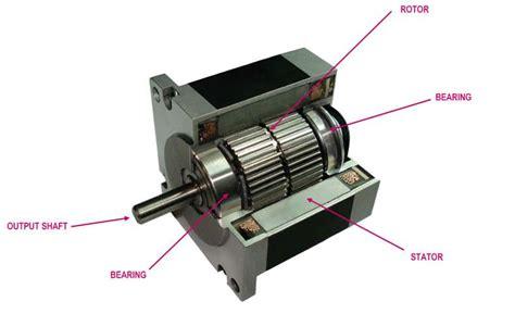 how does a stepper motor work heason technology