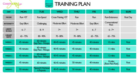 team training plan template choice image templates