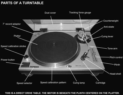 record player parts diagram anatomy of a turntable sound exchange ta bay
