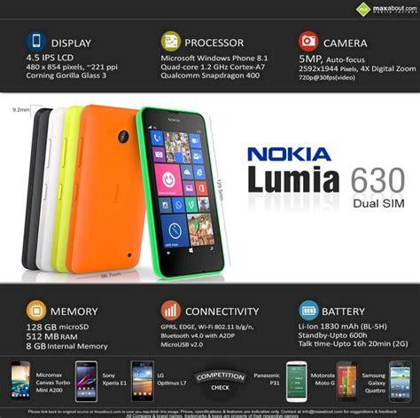 Nokia Lumia Meme - nokia lumia 630 07 memes