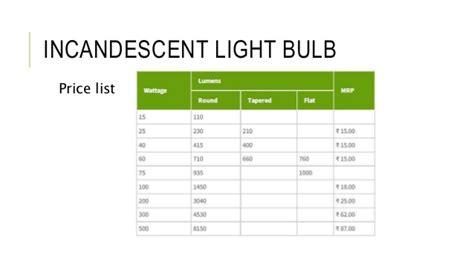 Box Lu Tl 36 Watt lighting study specification