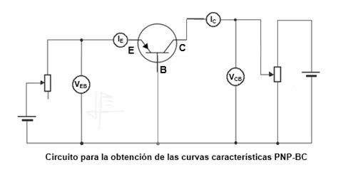 transistor jfet funcionamiento transistor jfet funcionamiento 28 images componentes electr 243 nicos el transistor bipolar