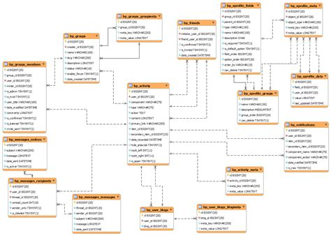 database schema diagram sd shield arduino schematics sd get free image about