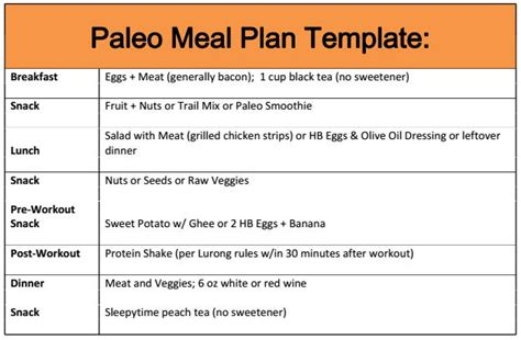 Paleo Meal Planning Template Pale Oh Dear What Did I Get Myself Into Simple Spartan