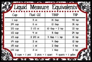 the baker downloadable charts measurement
