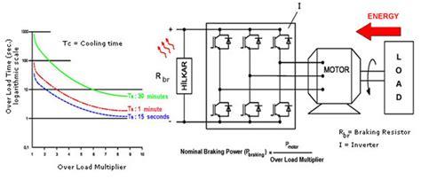 fungsi brake resistor pada inverter dinamik frenleme diren 231 leri lmz elektromekanik