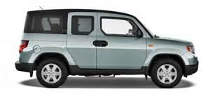 Honda Element 2018 Honda Element Concept New Automotive Trends