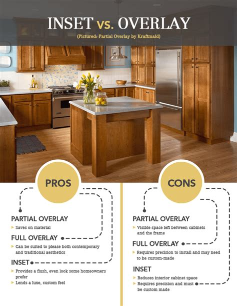 inset vs overlay cabinets an illustrated guide to choosing the right cabinets part