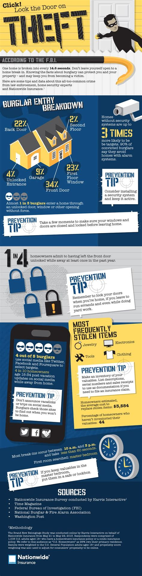 personal safety law enforcement home security 25 best ideas about home security products on pinterest