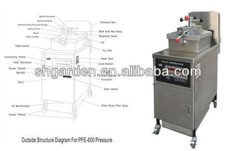 Getra Mdxz 25c Gas Pressure Fryer Vacuum Frying Alat Penggorengan Gas chicken fryer equipment in burger king fries machine buy chicken fryer equipment in