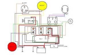 ignition switch help club chopper forums
