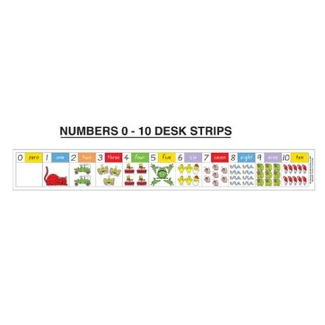 Desk Number by Desk Sticker Numbers From Who What Why