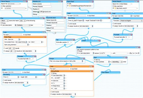 workflow saas workflow saas 28 images workflow sle using saas