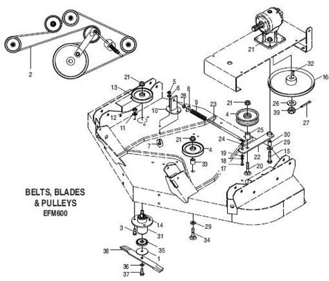 king kutter finish mower parts diagram woods mower parts diagrams wiring diagram and fuse box