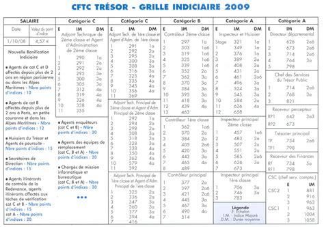 Calendrier T F C Cftc Tr 233 Sor Pas De Calais La Grille Indiciaire 2009