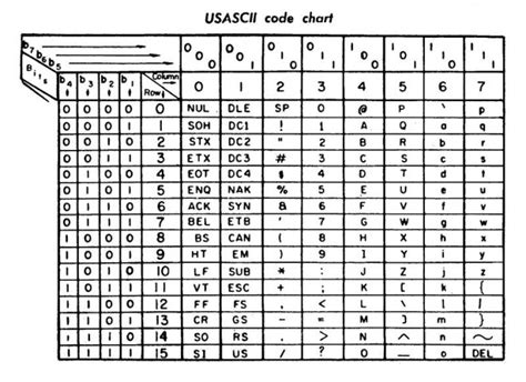 asci tabelle the rarity of the ersand frequencies of special