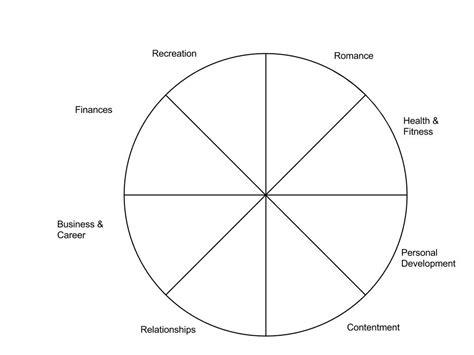 blank wheel of template blank balance wheel www pixshark images galleries