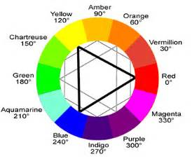 color wheel with label ryb color wheel labeled this colour wheel gives you an