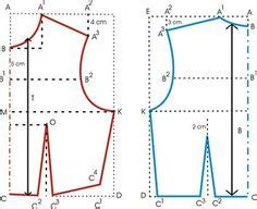 tutorial menjahit apron pola dasar blus anak anak cara menjahit pakaian pola