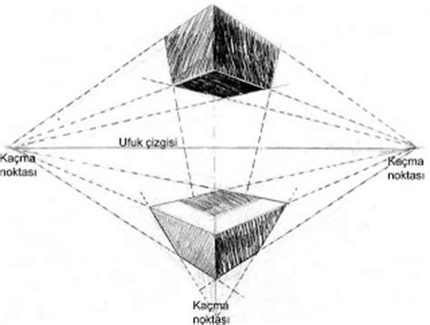gambar perspektif