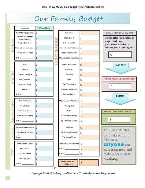 budget worksheet  printablepdf important documents