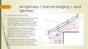 Dormer Door Thermal Bridging In Low Energy Building