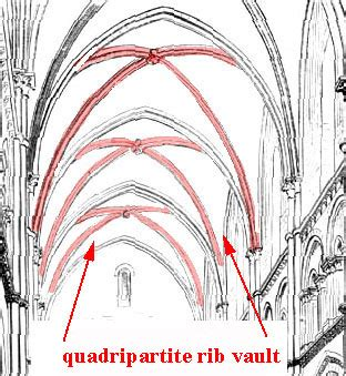 glossary of and architecture gt quadripartite rib vault