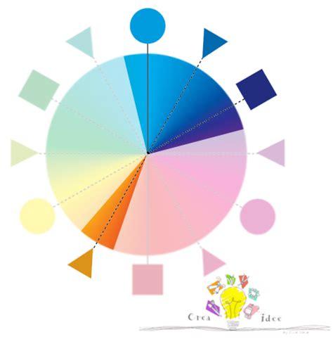 tavola dei colori complementari tavola colori complementari